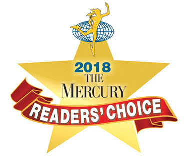 best museum 2018 readers choice